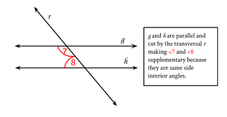 Same Side Interior Angles Theorem: If Two Parallel Lines Are Cut By A  Transversal, Then The Two Pairs Of Same Side Interior Angles Are  Supplementary.