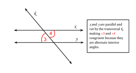 Same Side Interior Angles Are Supplementary